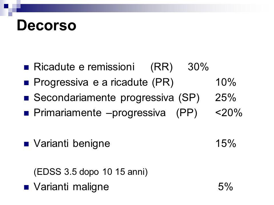 Decorso Ricadute e remissioni (RR)30% Progressiva e a ricadute (PR)10% Secondariamente progressiva (SP)25% Primariamente –progressiva (PP)<20% Variant