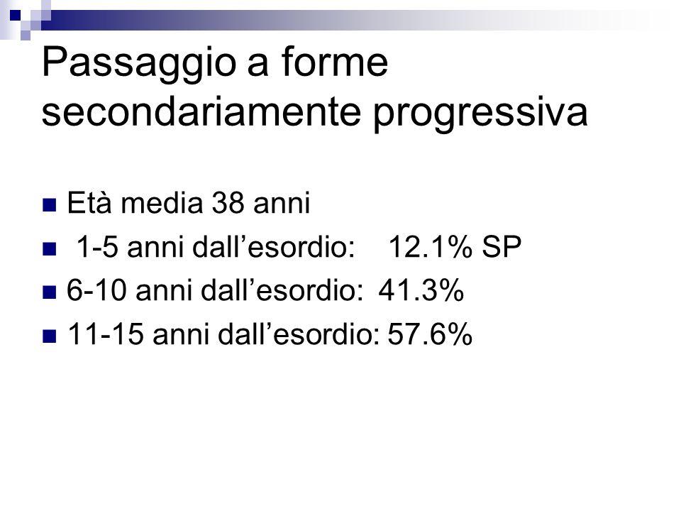 Passaggio a forme secondariamente progressiva Età media 38 anni 1-5 anni dallesordio: 12.1% SP 6-10 anni dallesordio: 41.3% 11-15 anni dallesordio: 57