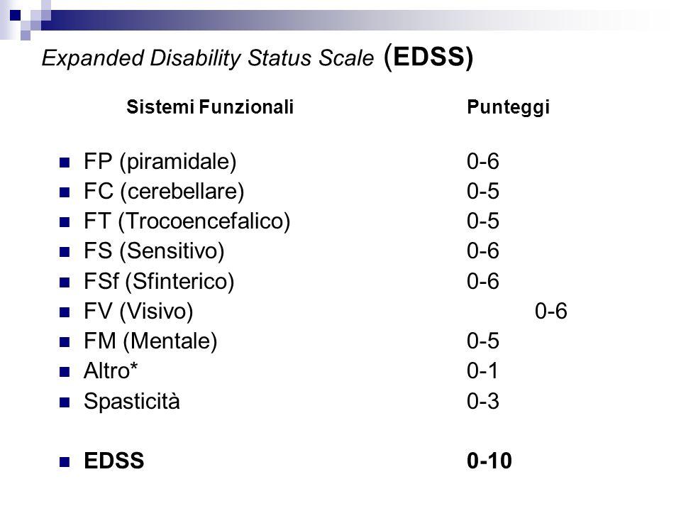 Expanded Disability Status Scale ( EDSS) Sistemi FunzionaliPunteggi FP (piramidale)0-6 FC (cerebellare)0-5 FT (Trocoencefalico)0-5 FS (Sensitivo) 0-6