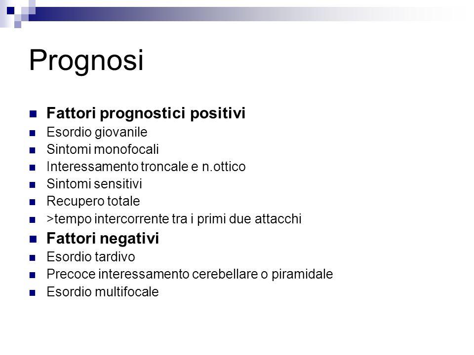 Prognosi Fattori prognostici positivi Esordio giovanile Sintomi monofocali Interessamento troncale e n.ottico Sintomi sensitivi Recupero totale >tempo