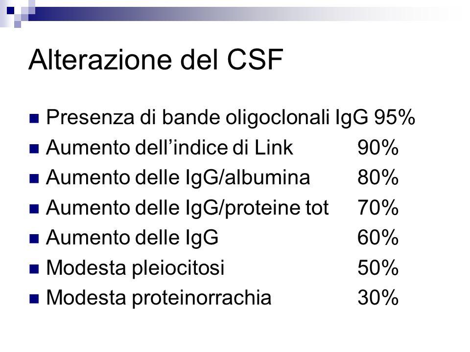 Alterazione del CSF Presenza di bande oligoclonali IgG 95% Aumento dellindice di Link90% Aumento delle IgG/albumina80% Aumento delle IgG/proteine tot7