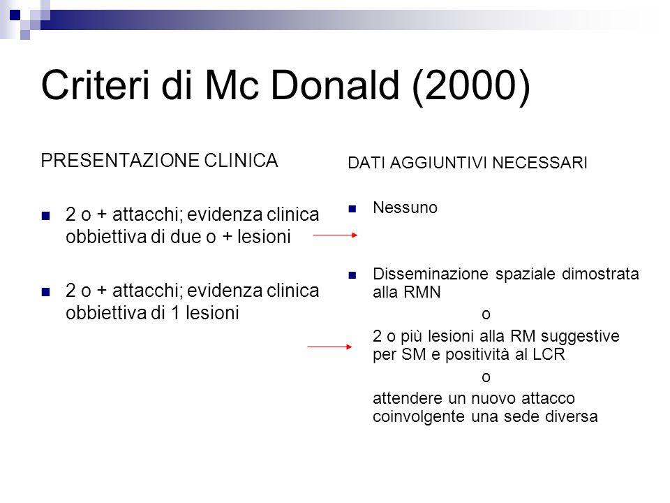 Criteri di Mc Donald (2000) PRESENTAZIONE CLINICA 2 o + attacchi; evidenza clinica obbiettiva di due o + lesioni 2 o + attacchi; evidenza clinica obbi