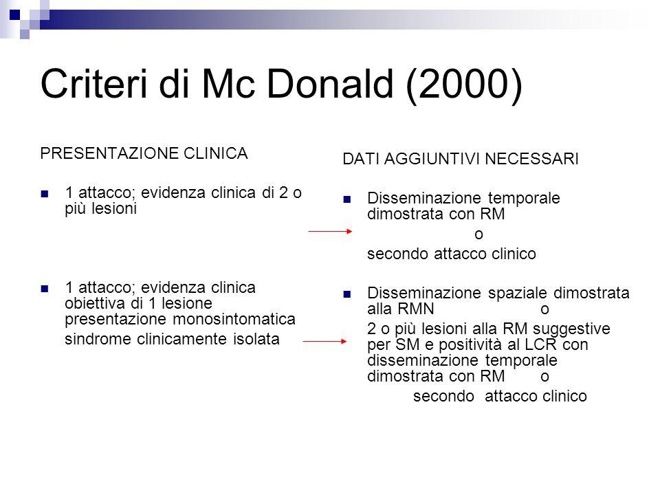 Criteri di Mc Donald (2000) PRESENTAZIONE CLINICA 1 attacco; evidenza clinica di 2 o più lesioni 1 attacco; evidenza clinica obiettiva di 1 lesione pr