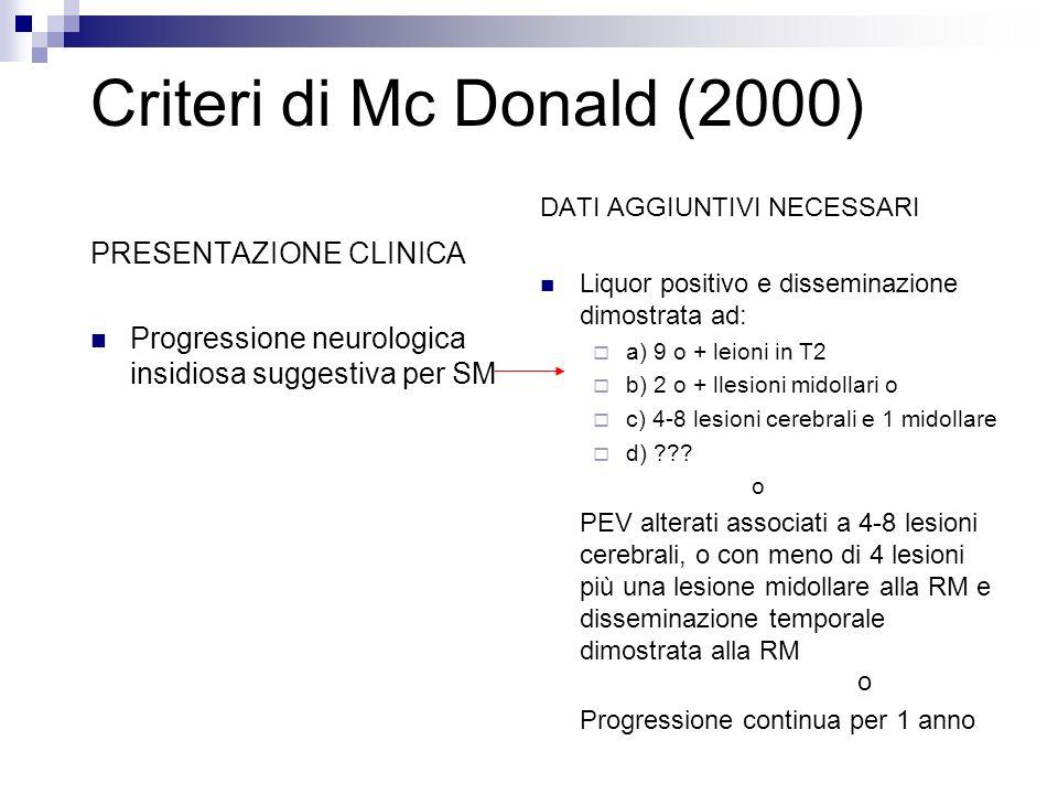 Criteri di Mc Donald (2000) PRESENTAZIONE CLINICA Progressione neurologica insidiosa suggestiva per SM DATI AGGIUNTIVI NECESSARI Liquor positivo e dis