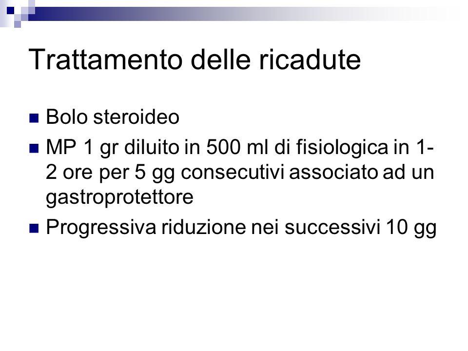 Trattamento delle ricadute Bolo steroideo MP 1 gr diluito in 500 ml di fisiologica in 1- 2 ore per 5 gg consecutivi associato ad un gastroprotettore P
