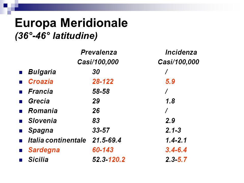 Europa Meridionale (36°-46° latitudine) Prevalenza Incidenza Casi/100,000 Casi/100,000 Bulgaria 30/ Croazia28-1225.9 Francia58-58/ Grecia291.8 Romania