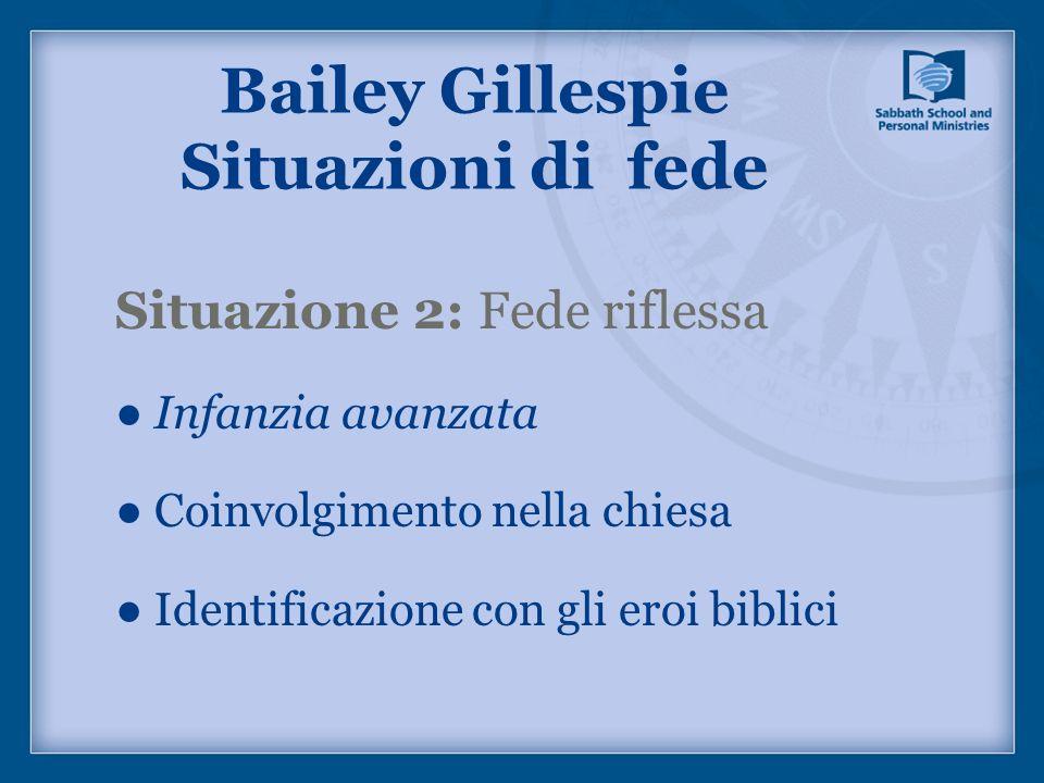 Situazione 2: Fede riflessa Infanzia avanzata Coinvolgimento nella chiesa Identificazione con gli eroi biblici Bailey Gillespie Situazioni di fede