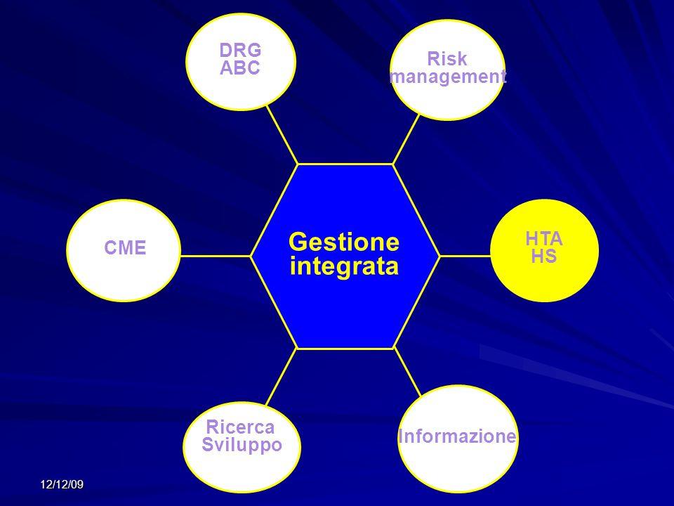12/12/09 Gestione integrata Risk management Ricerca Sviluppo HTA HS DRG ABC Informazione CME