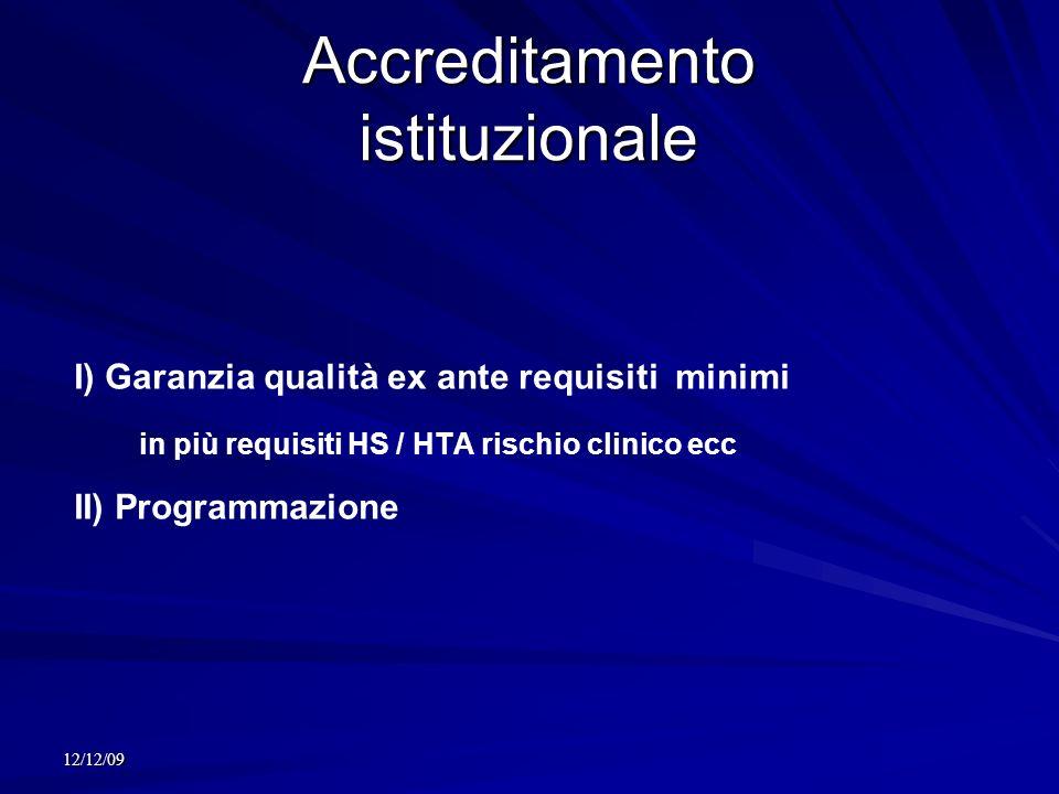 12/12/09 Accreditamento istituzionale I) Garanzia qualità ex ante requisiti minimi in più requisiti HS / HTA rischio clinico ecc II) Programmazione