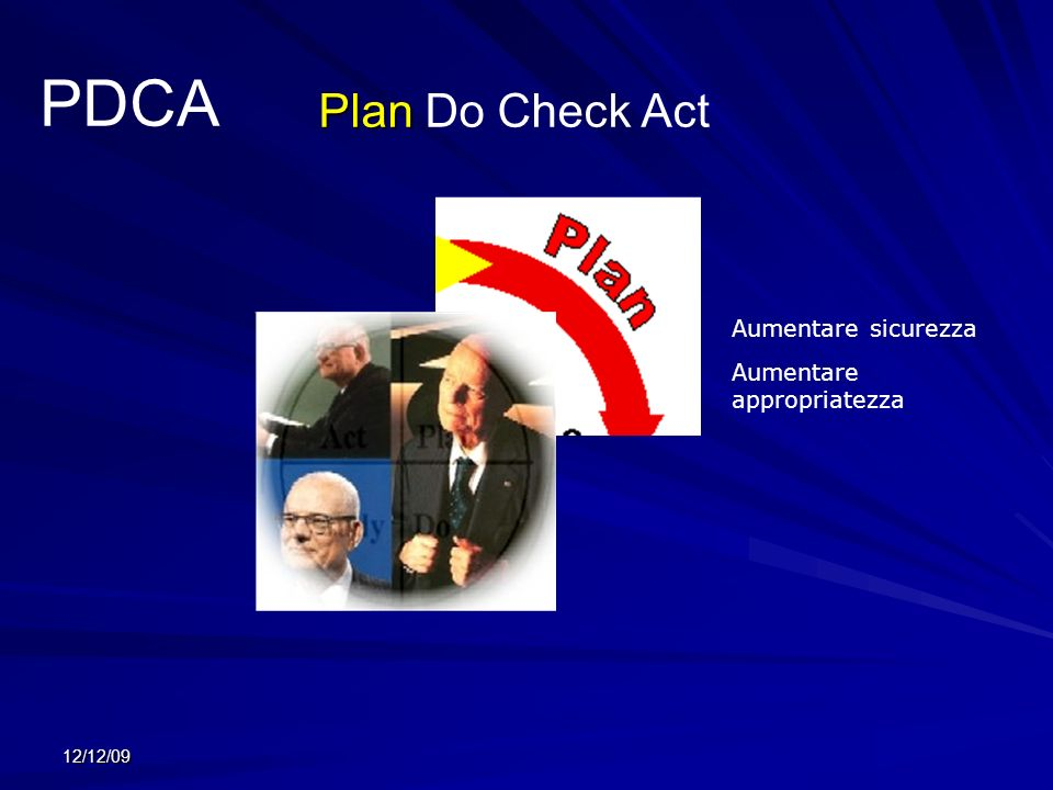 12/12/09 Aumentare sicurezza Aumentare appropriatezza Plan Plan Do Check Act PDCA