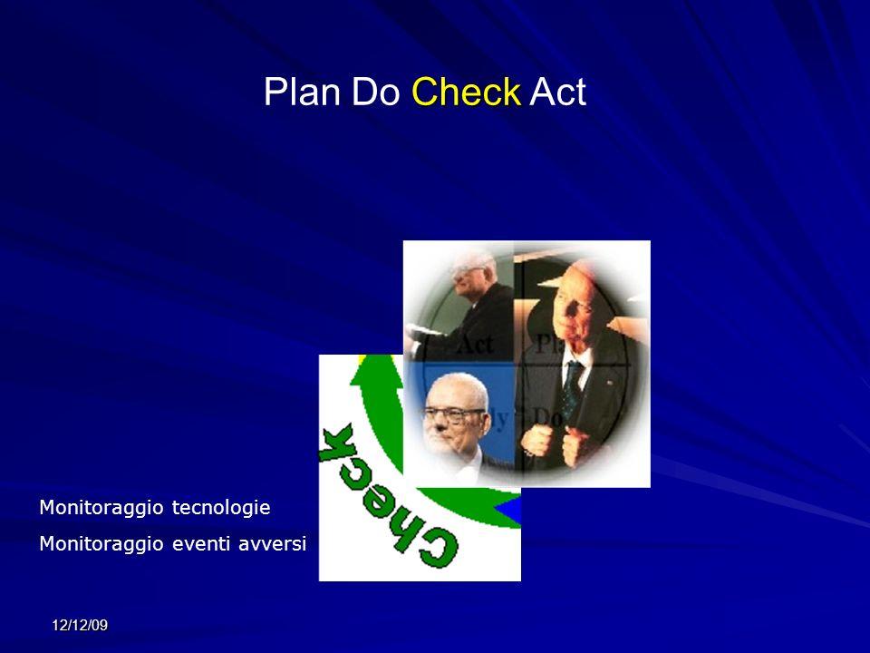 12/12/09 Monitoraggio tecnologie Monitoraggio eventi avversi Check Plan Do Check Act