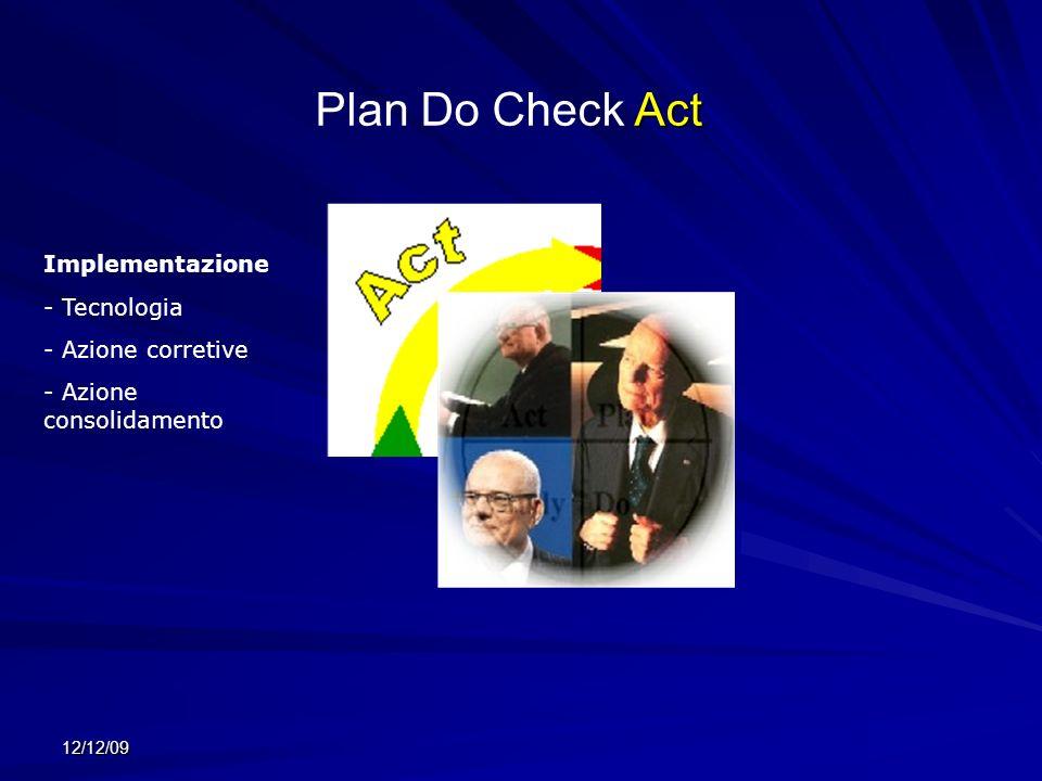 12/12/09 Implementazione - Tecnologia - Azione corretive - Azione consolidamento Act Plan Do Check Act
