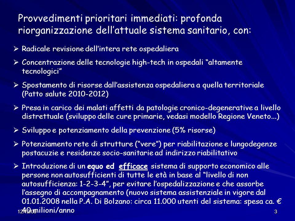 12/12/093 Radicale revisione dellintera rete ospedaliera Concentrazione delle tecnologie high-tech in ospedali altamente tecnologici Spostamento di risorse dallassistenza ospedaliera a quella territoriale (Patto salute 2010-2012) Presa in carico dei malati affetti da patologie cronico-degenerative a livello distrettuale (sviluppo delle cure primarie, vedasi modello Regione Veneto...) Sviluppo e potenziamento della prevenzione (5% risorse) Potenziamento rete di strutture (vere) per riabilitazione e lungodegenze postacuzie e residenze socio-sanitarie ad indirizzo riabilitativo Introduzione di un equo ed efficace sistema di supporto economico alle persone non autosufficienti di tutte le età in base al livello di non autosufficienza: 1-2-3-4, per evitare lospedalizzazione e che assorbe lassegno di accompagnamento (nuovo sistema assistenziale in vigore dal 01.01.2008 nella P.A.