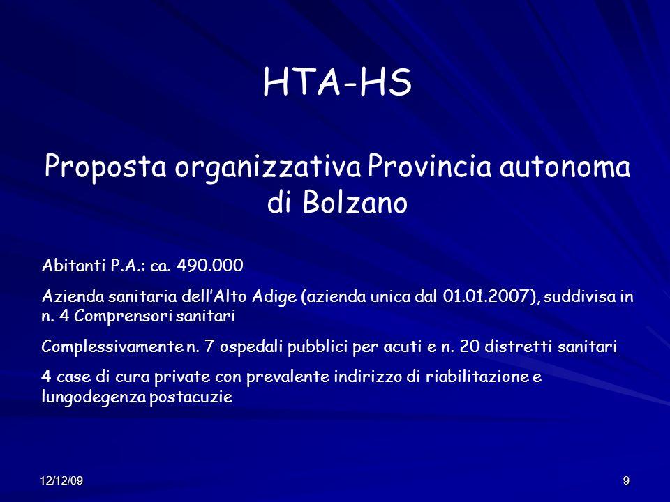 12/12/099 HTA-HS Proposta organizzativa Provincia autonoma di Bolzano Abitanti P.A.: ca.