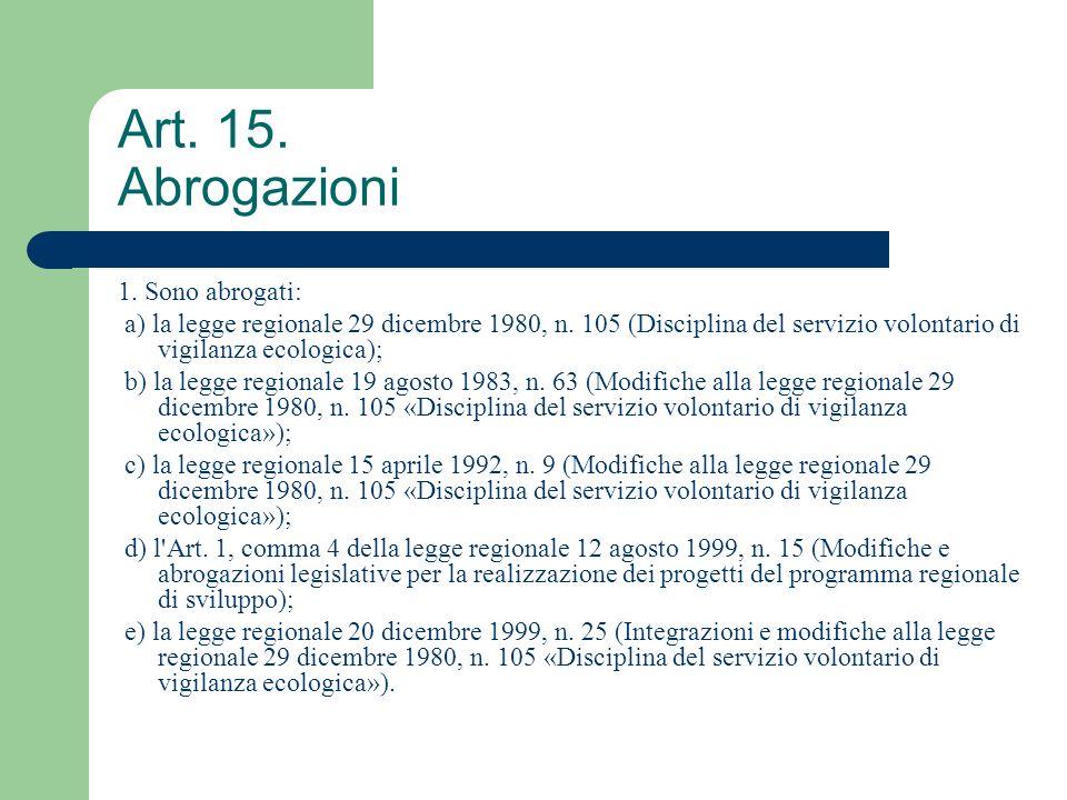 Art. 15. Abrogazioni 1. Sono abrogati: a) la legge regionale 29 dicembre 1980, n. 105 (Disciplina del servizio volontario di vigilanza ecologica); b)
