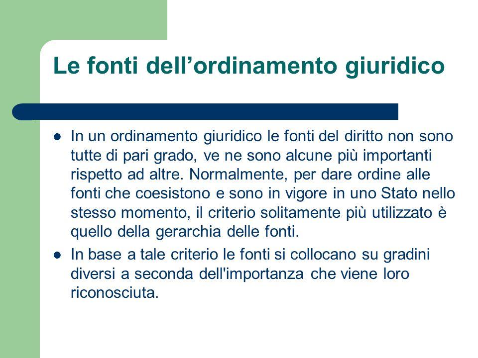 Art.3. Organizzazione del servizio volontario di vigilanza ecologica 1.
