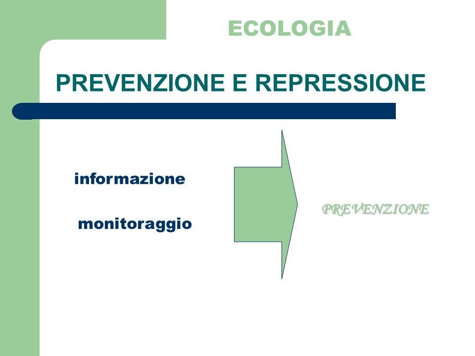 PREVENZIONE E REPRESSIONE ECOLOGIA informazione monitoraggio PREVENZIONE