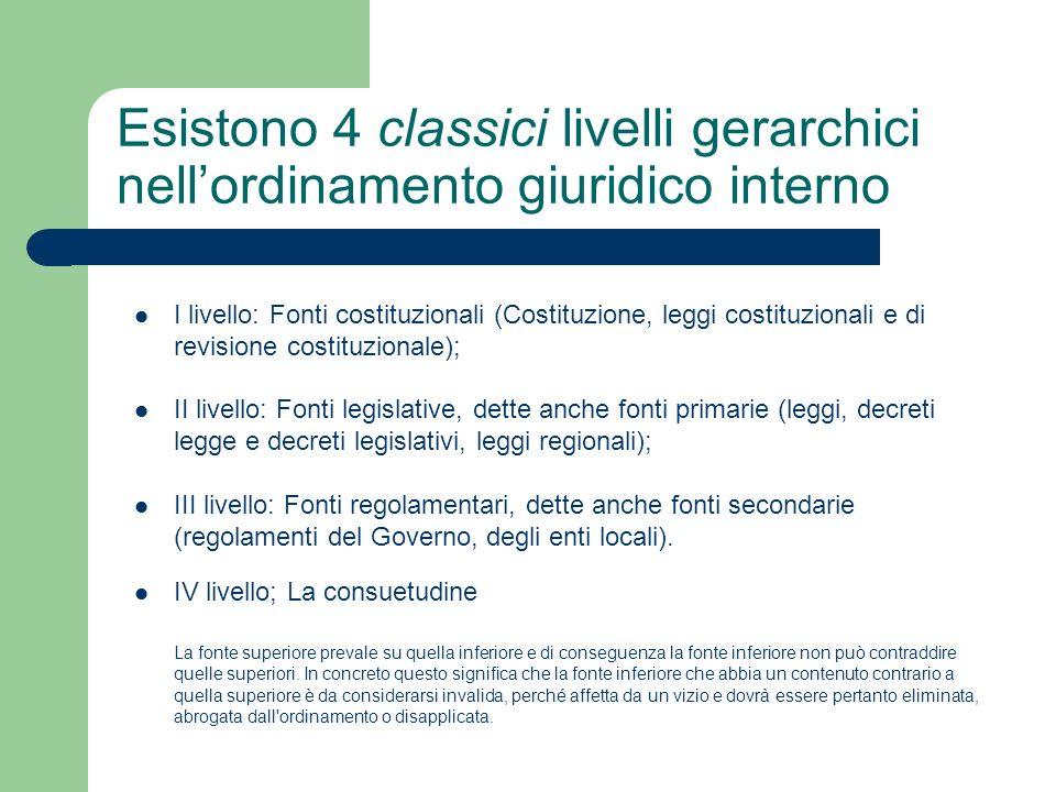 Esistono 4 classici livelli gerarchici nellordinamento giuridico interno I livello: Fonti costituzionali (Costituzione, leggi costituzionali e di revi