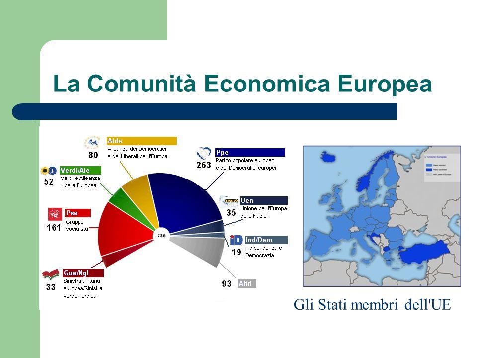 La Comunità Economica Europea Gli Stati membri dell'UE