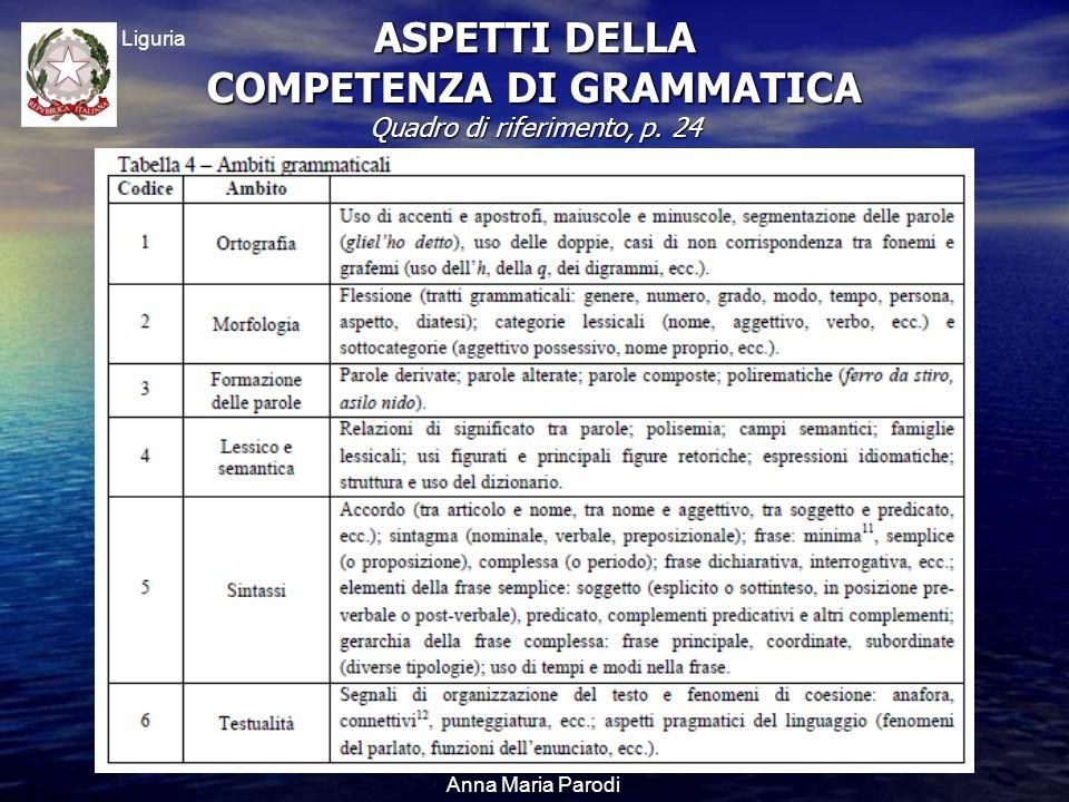 USR Liguria Anna Maria Parodi ASPETTI DELLA COMPETENZA DI GRAMMATICA Quadro di riferimento, p. 24