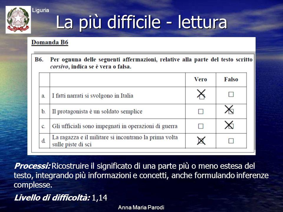 USR Liguria Anna Maria Parodi La più difficile - lettura Processi: Ricostruire il significato di una parte più o meno estesa del testo, integrando più informazioni e concetti, anche formulando inferenze complesse.