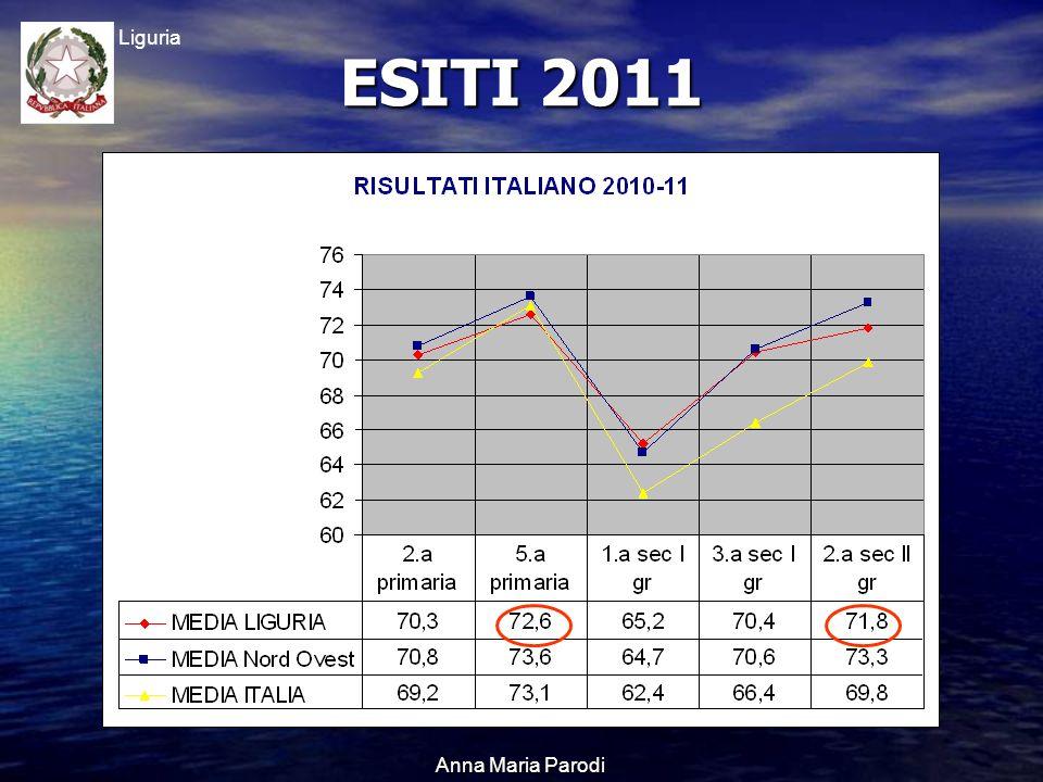 USR Liguria Anna Maria Parodi ESITI 2011
