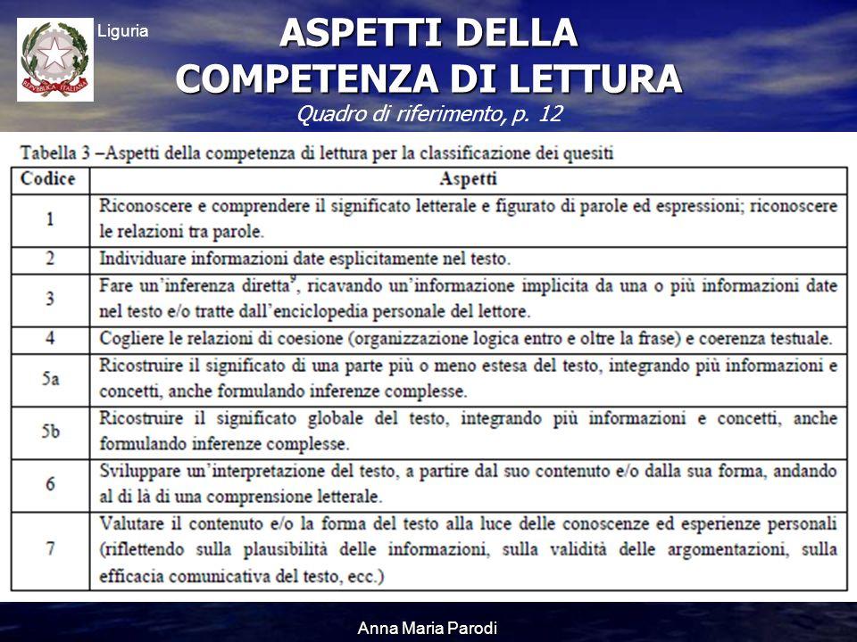 USR Liguria Anna Maria Parodi ASPETTI DELLA COMPETENZA DI LETTURA ASPETTI DELLA COMPETENZA DI LETTURA Quadro di riferimento, p.