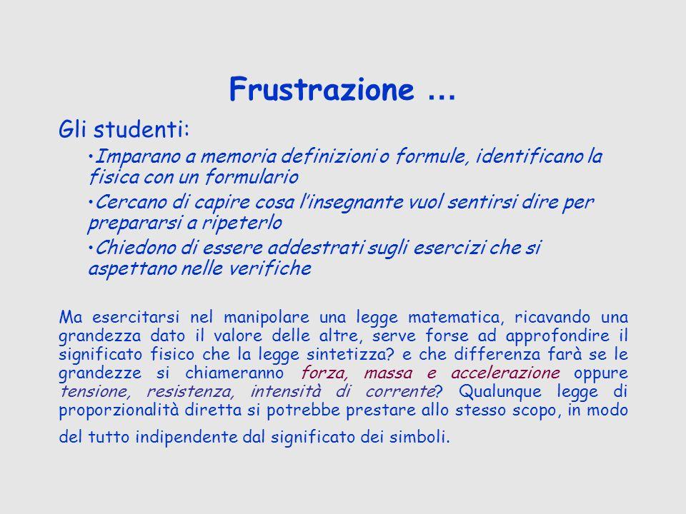 Frustrazione … Gli studenti: Imparano a memoria definizioni o formule, identificano la fisica con un formulario Cercano di capire cosa linsegnante vuo