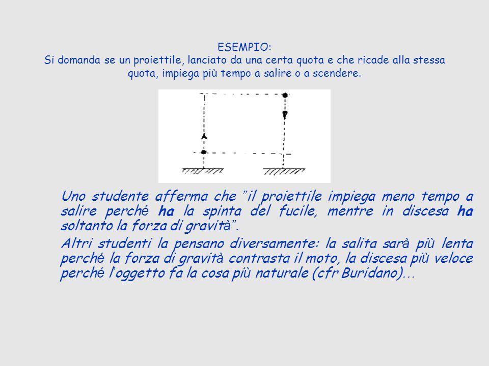 ESEMPIO: Si domanda se un proiettile, lanciato da una certa quota e che ricade alla stessa quota, impiega pi ù tempo a salire o a scendere. Uno studen