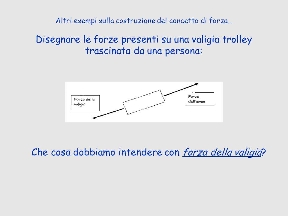 Altri esempi sulla costruzione del concetto di forza… Disegnare le forze presenti su una valigia trolley trascinata da una persona: Che cosa dobbiamo intendere con forza della valigia?