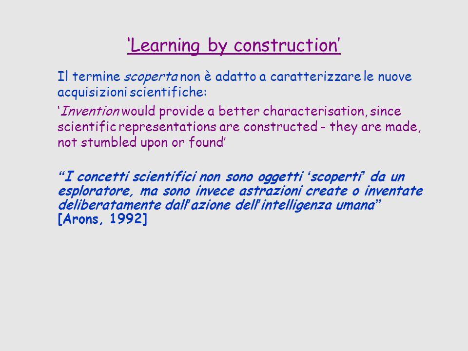 Learning by construction Il termine scoperta non è adatto a caratterizzare le nuove acquisizioni scientifiche: Invention would provide a better charac