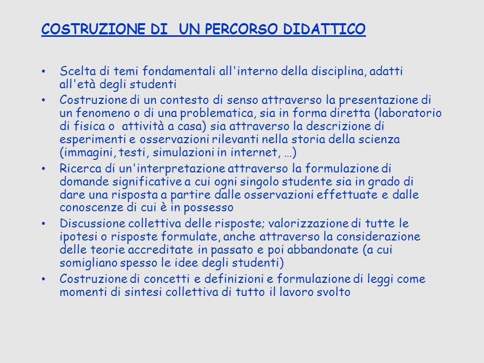 COSTRUZIONE DI UN PERCORSO DIDATTICO Scelta di temi fondamentali all'interno della disciplina, adatti all'età degli studenti Costruzione di un contest