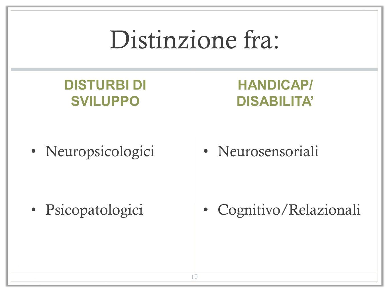 Distinzione fra: Neuropsicologici Psicopatologici Neurosensoriali Cognitivo/Relazionali DISTURBI DI SVILUPPO HANDICAP/ DISABILITA 10