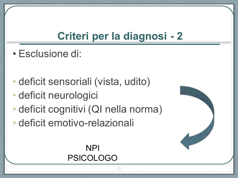 Criteri per la diagnosi - 2 Esclusione di: deficit sensoriali (vista, udito) deficit neurologici deficit cognitivi (QI nella norma) deficit emotivo-relazionali NPI PSICOLOGO 35