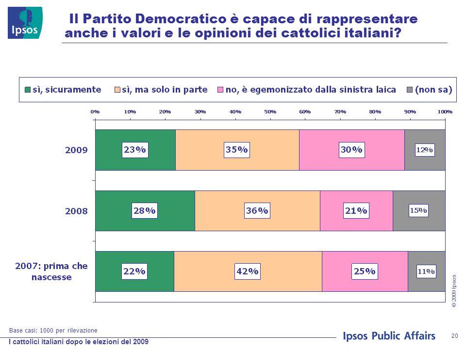 I cattolici italiani dopo le elezioni del 2009 © 2009 Ipsos 20 Il Partito Democratico è capace di rappresentare anche i valori e le opinioni dei cattolici italiani.