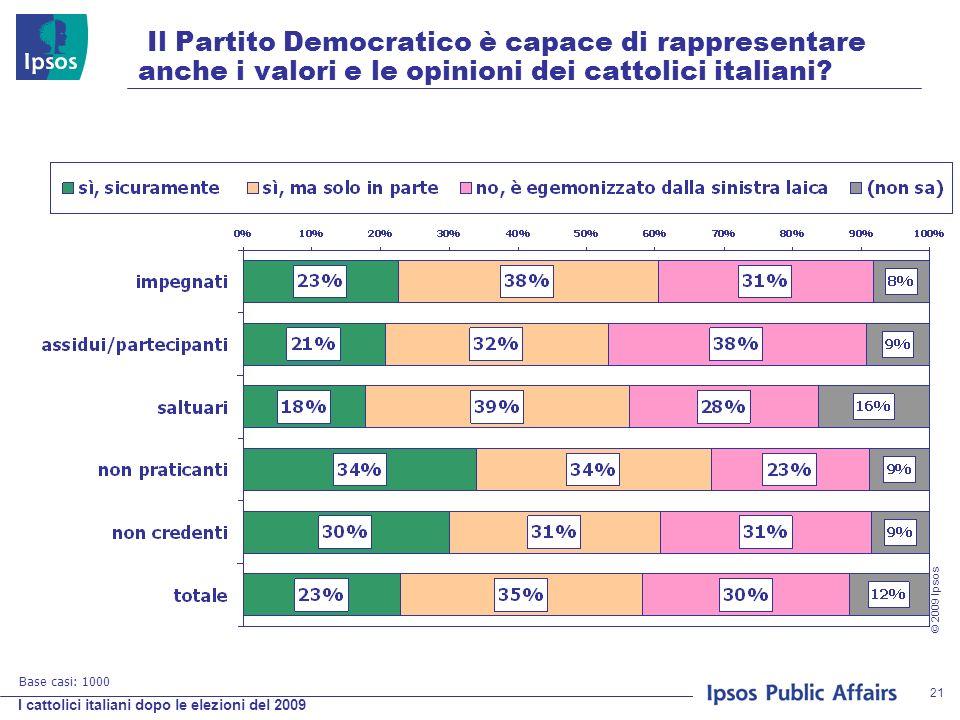 I cattolici italiani dopo le elezioni del 2009 © 2009 Ipsos 21 Il Partito Democratico è capace di rappresentare anche i valori e le opinioni dei cattolici italiani.