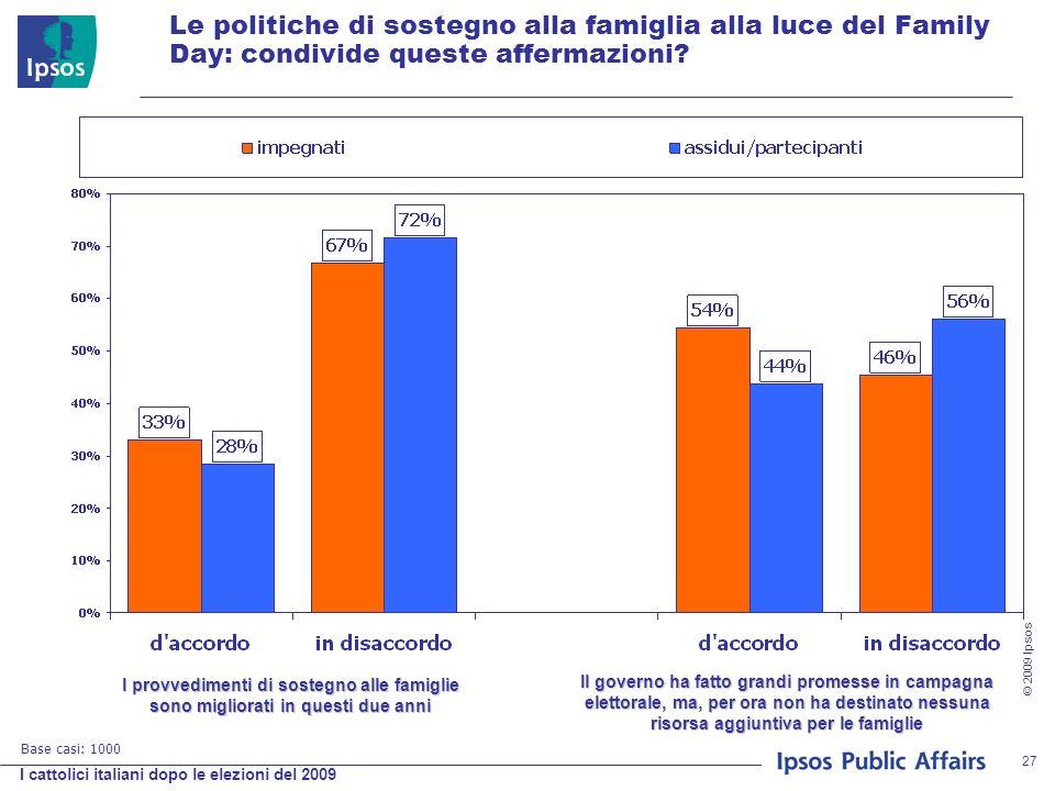 I cattolici italiani dopo le elezioni del 2009 © 2009 Ipsos 27 Le politiche di sostegno alla famiglia alla luce del Family Day: condivide queste affermazioni.