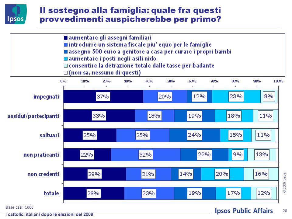 I cattolici italiani dopo le elezioni del 2009 © 2009 Ipsos 28 Il sostegno alla famiglia: quale fra questi provvedimenti auspicherebbe per primo.