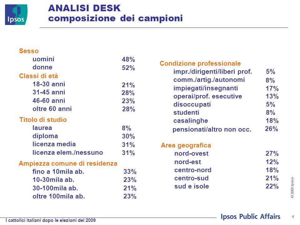 I cattolici italiani dopo le elezioni del 2009 © 2009 Ipsos 4 ANALISI DESK composizione dei campioni Sesso Condizione professionale uomini 48% impr./dirigenti/liberi prof.