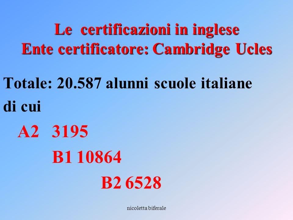 nicoletta biferale Le certificazioni in inglese Ente certificatore: Cambridge Ucles Totale: 20.587 alunni scuole italiane di cui A23195 B110864 B26528