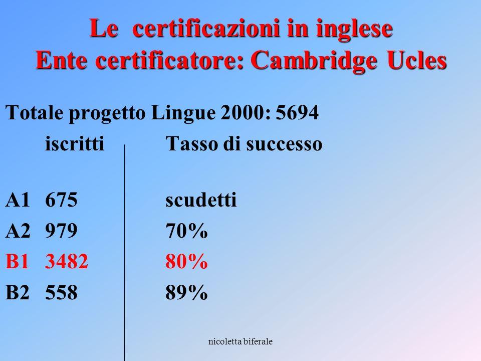 nicoletta biferale Le certificazioni in inglese Ente certificatore: Cambridge Ucles Totale progetto Lingue 2000: 5694 iscrittiTasso di successo A1675s