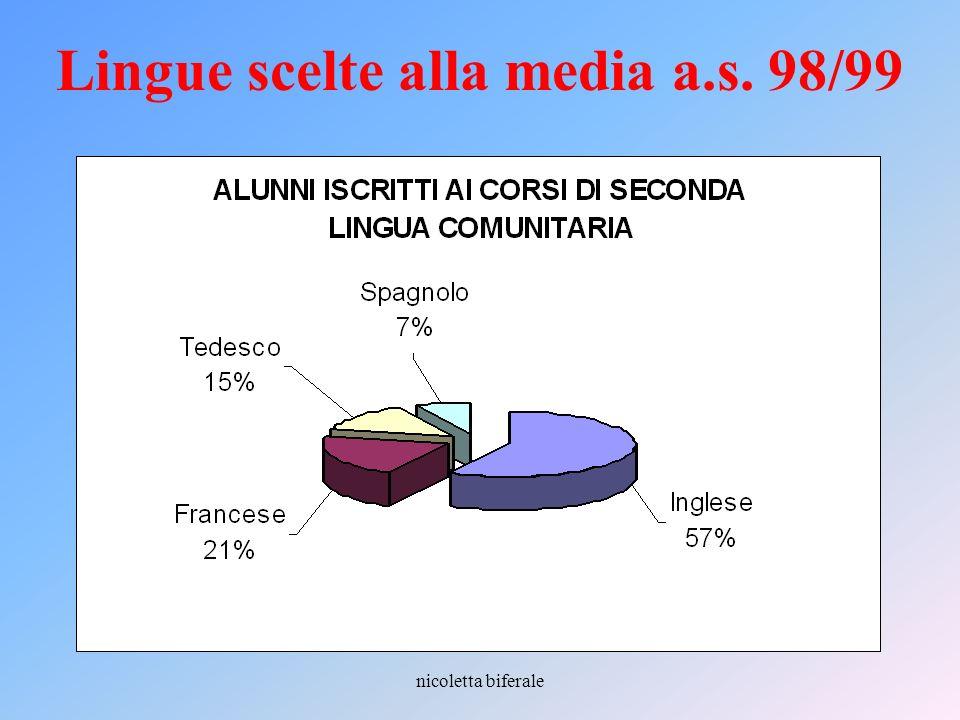 nicoletta biferale Lingue scelte alla media a.s. 98/99