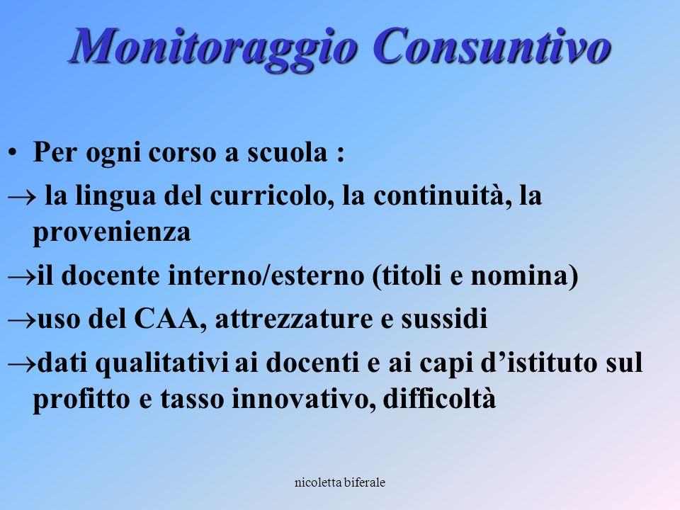 nicoletta biferale Monitoraggio Consuntivo Per ogni corso a scuola : la lingua del curricolo, la continuità, la provenienza il docente interno/esterno