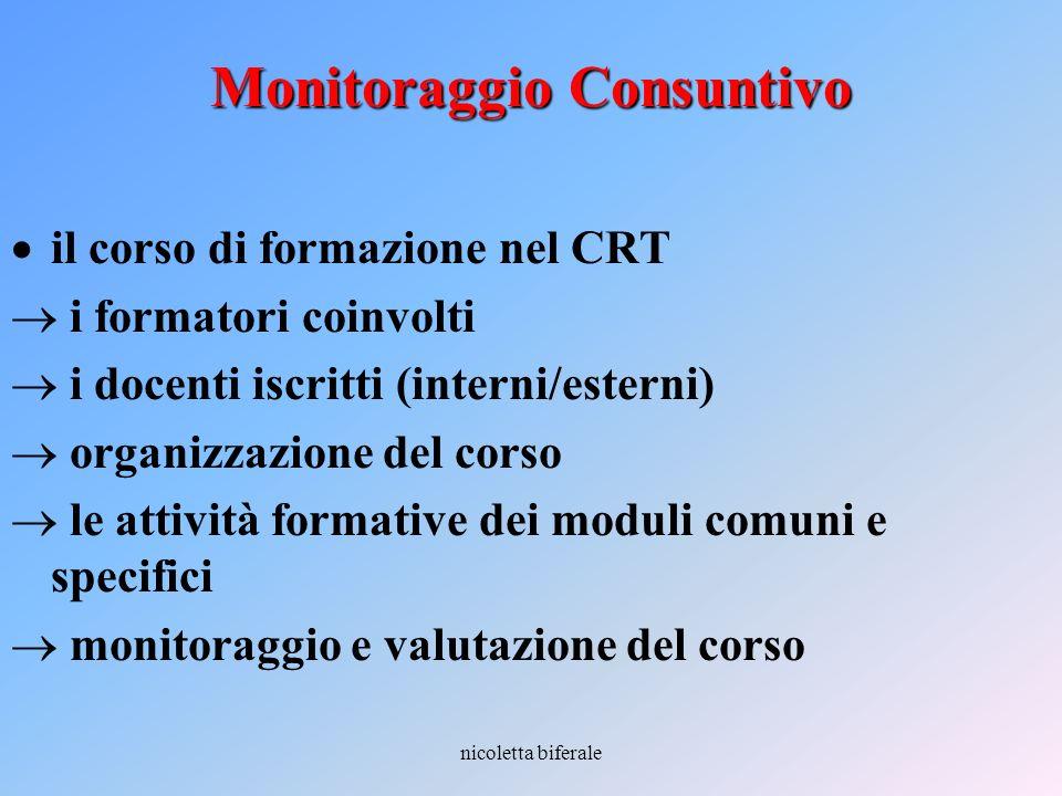 nicoletta biferale Monitoraggio Consuntivo il corso di formazione nel CRT i formatori coinvolti i docenti iscritti (interni/esterni) organizzazione de