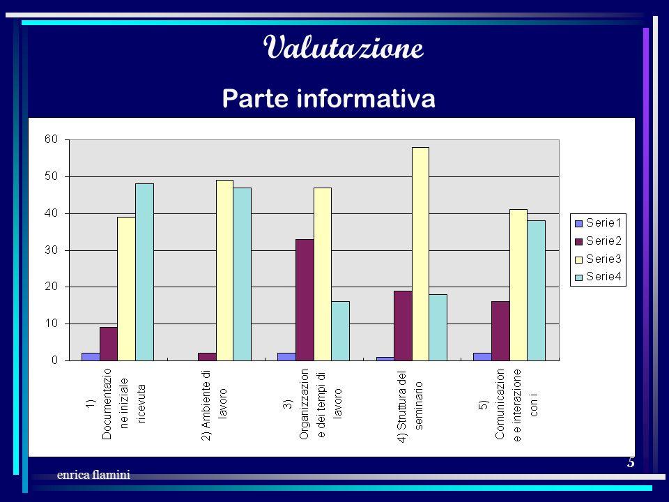 4 enrica flamini Moduli a tema Sviluppo delle competenze comunicative (dai 4-7 e dai 7-11) Mappe concettuali e modularità Interazione comunicativa e a