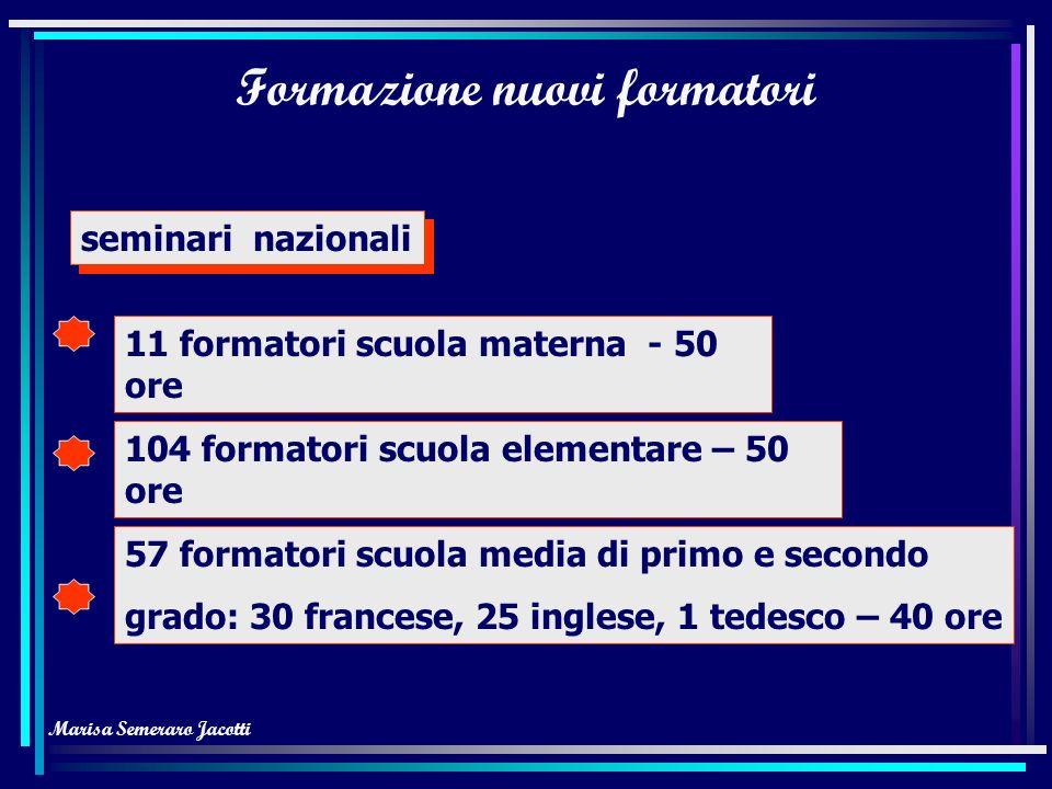 Marisa Semeraro Jacotti 40 ore 320 formatori PSLS 40 ore 320 formatori PSLS 160 lingua inglese 100 lingua francese 40 lingua tedesca 20 lingua spagnol