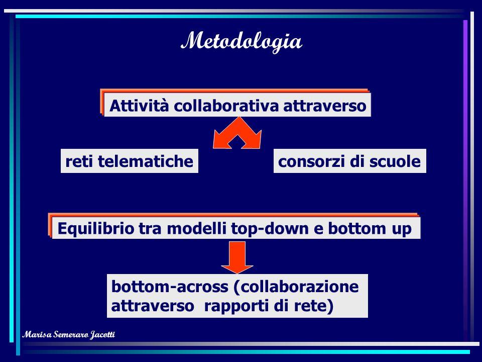 Marisa Semeraro Jacotti Metodologia Attività collaborativa attraverso Equilibrio tra modelli top-down e bottom up bottom-across (collaborazione attraverso rapporti di rete) reti telematicheconsorzi di scuole