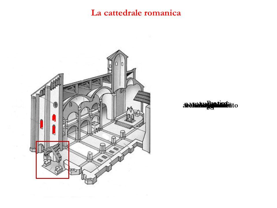 La cattedrale romanica navata centrale navate laterali archi a tutto sestovolte a crocieracolonnematroneocapriatetiburiocupolarosoneloggettelesenemono