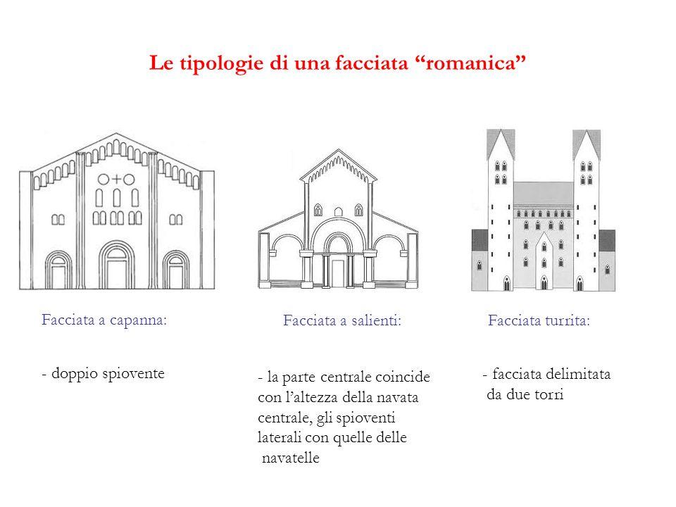 Le tipologie di una facciata romanica Facciata a capanna: Facciata a salienti:Facciata turrita: - doppio spiovente - la parte centrale coincide con la
