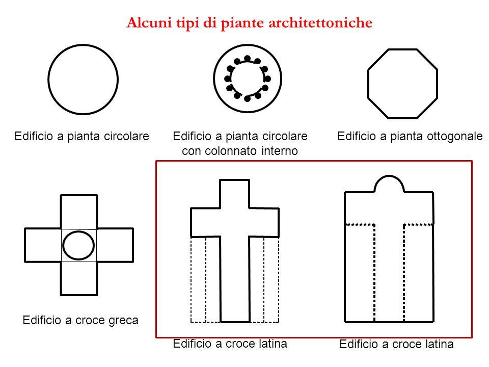 Edificio a pianta circolare con colonnato interno Edificio a pianta ottogonale Edificio a croce greca Edificio a croce latina Alcuni tipi di piante ar